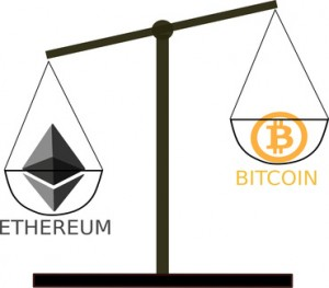 The Sign cryptocurrency Bitcoin and sign cryptocurrency Ethereum.